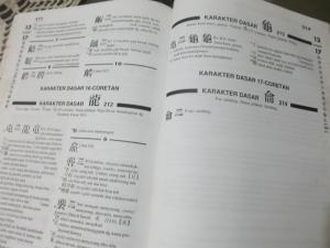 Kamus Kanji Modern_2